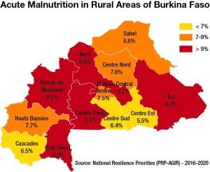 acute-malnutrition-rural-areas-burkina-faso
