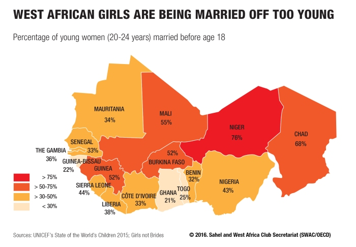 marriage-girls-west-africa