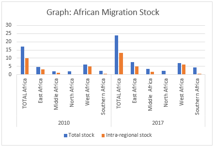 african_migration_stock