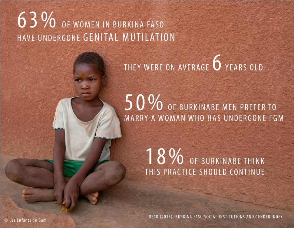 FGM-BLOG-blog
